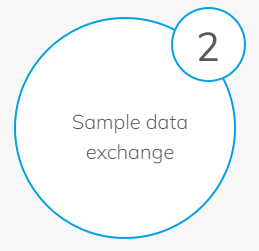 sample data exchange