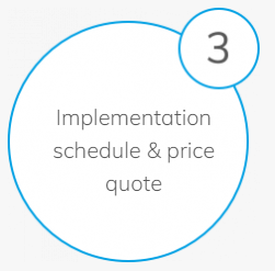 implementation schedule and price quote