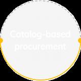 catalog-based-procurement