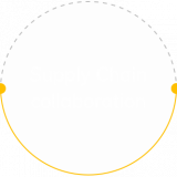 supply-chain-collaboration