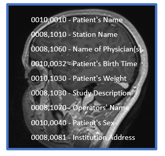 Automatic anonymization of medical data formats like DICOM